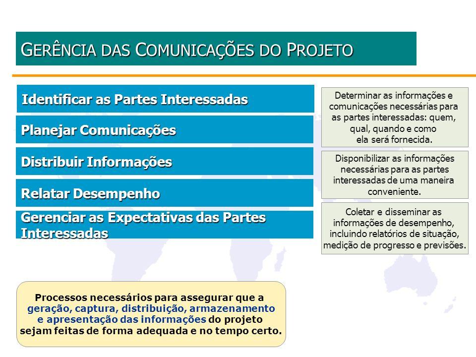 GERÊNCIA DAS COMUNICAÇÕES DO PROJETO