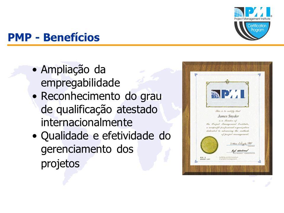 PMP - Benefícios Ampliação da empregabilidade. Reconhecimento do grau de qualificação atestado internacionalmente.