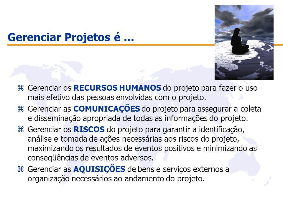 Gerenciar Projetos é ... Gerenciar os RECURSOS HUMANOS do projeto para fazer o uso mais efetivo das pessoas envolvidas com o projeto.