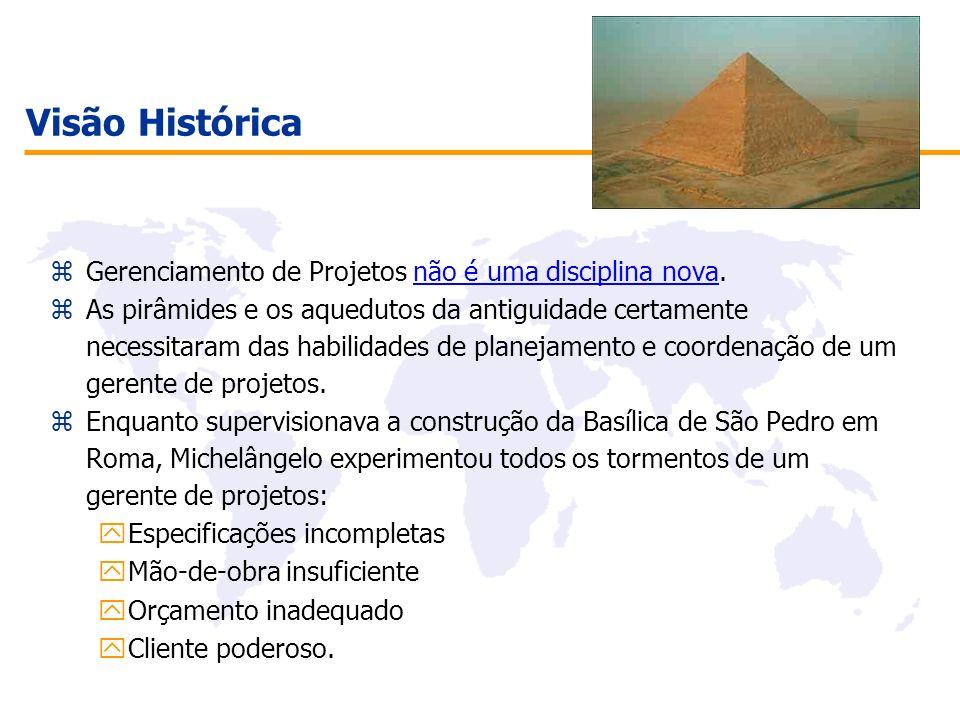 Visão Histórica Gerenciamento de Projetos não é uma disciplina nova.
