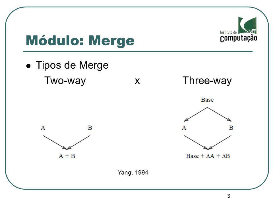 Módulo: Merge Tipos de Merge Two-way x Three-way Yang, 1994 3 3