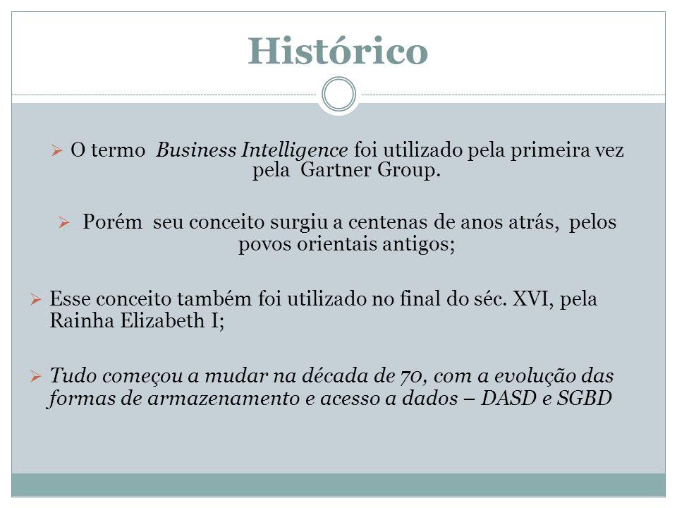 Histórico O termo Business Intelligence foi utilizado pela primeira vez pela Gartner Group.