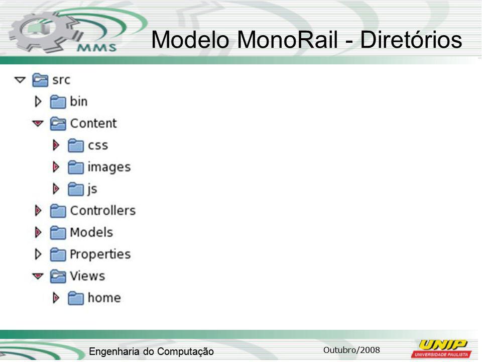 Modelo MonoRail - Diretórios