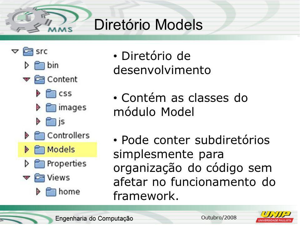 Diretório Models Diretório de desenvolvimento