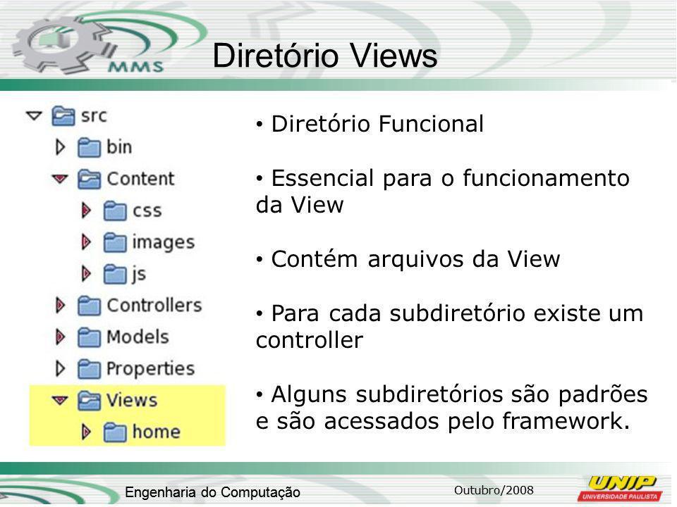 Diretório Views Diretório Funcional