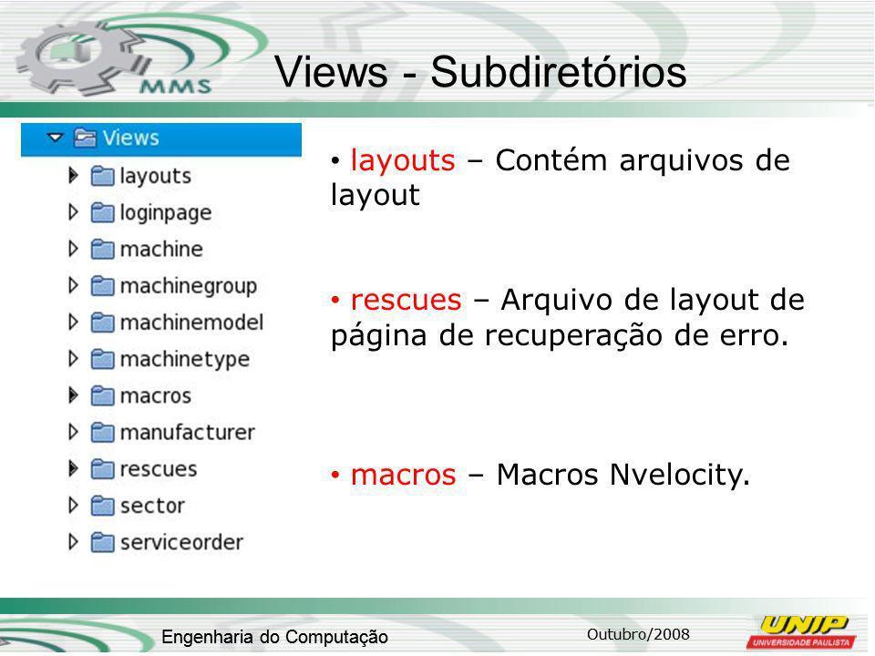 Views - Subdiretórios layouts – Contém arquivos de layout