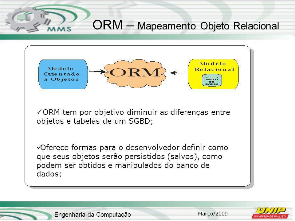 ORM – Mapeamento Objeto Relacional
