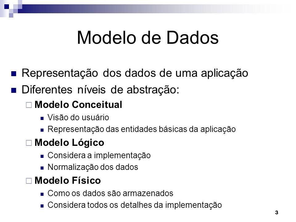 Modelo de Dados Representação dos dados de uma aplicação