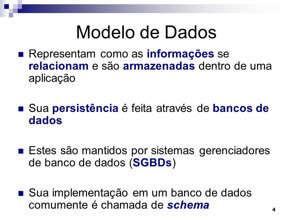 Modelo de Dados Representam como as informações se relacionam e são armazenadas dentro de uma aplicação.