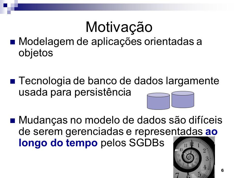 Motivação Modelagem de aplicações orientadas a objetos
