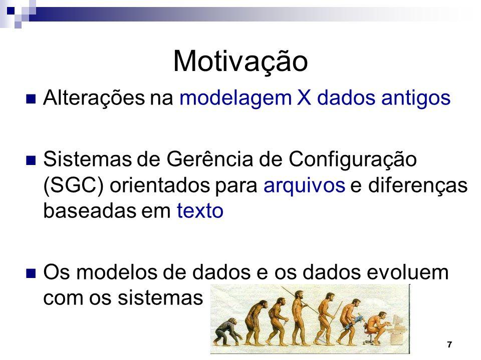 Motivação Alterações na modelagem X dados antigos