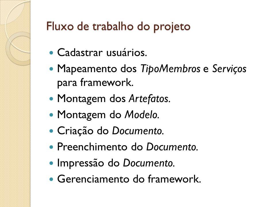 Fluxo de trabalho do projeto