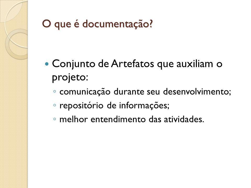 Conjunto de Artefatos que auxiliam o projeto:
