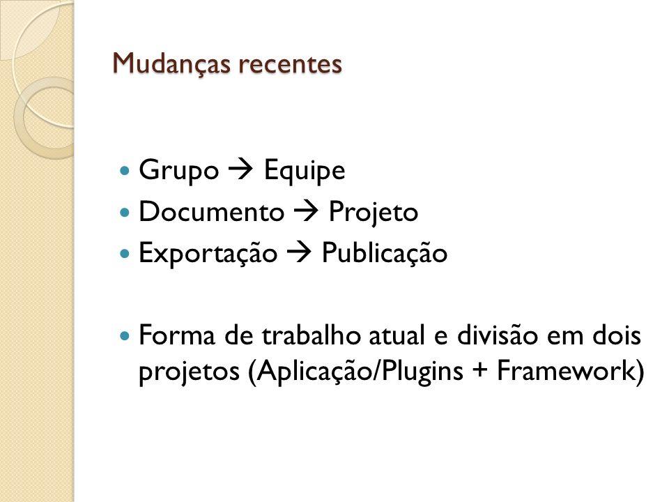 Mudanças recentes Grupo  Equipe. Documento  Projeto. Exportação  Publicação.