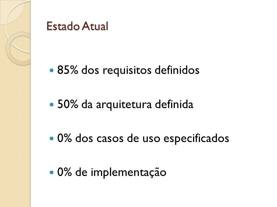 Estado Atual 85% dos requisitos definidos. 50% da arquitetura definida. 0% dos casos de uso especificados.