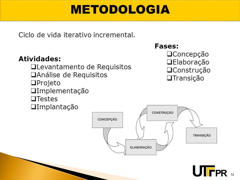 METODOLOGIA Ciclo de vida iterativo incremental. Atividades: Fases: