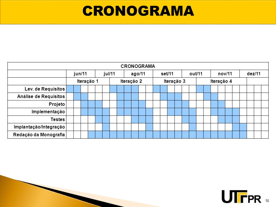 CRONOGRAMA CRONOGRAMA jun/11 jul/11 ago/11 set/11 out/11 nov/11 dez/11
