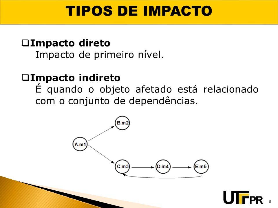 TIPOS DE IMPACTO Impacto direto Impacto de primeiro nível.