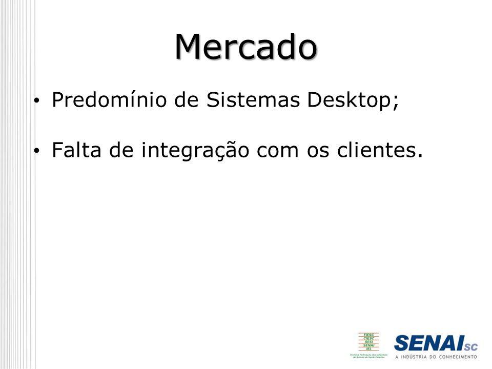 Mercado Predomínio de Sistemas Desktop;