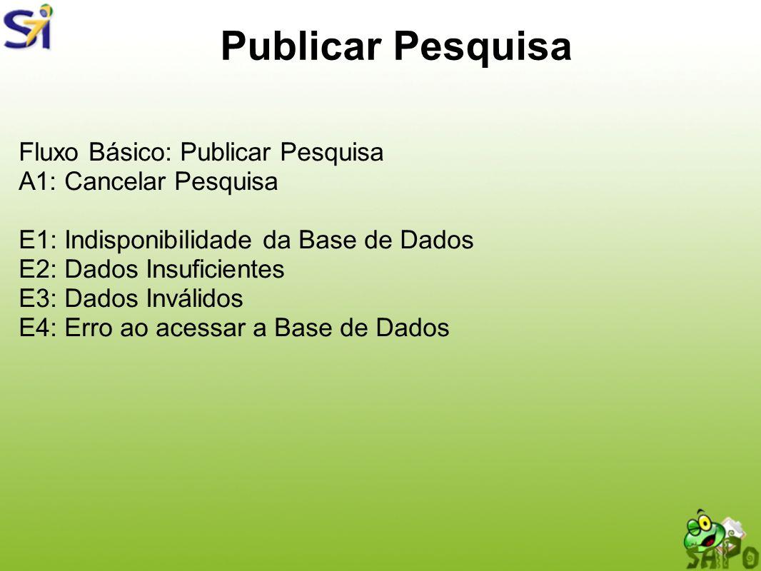 Publicar Pesquisa