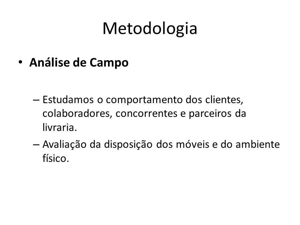 Metodologia Análise de Campo