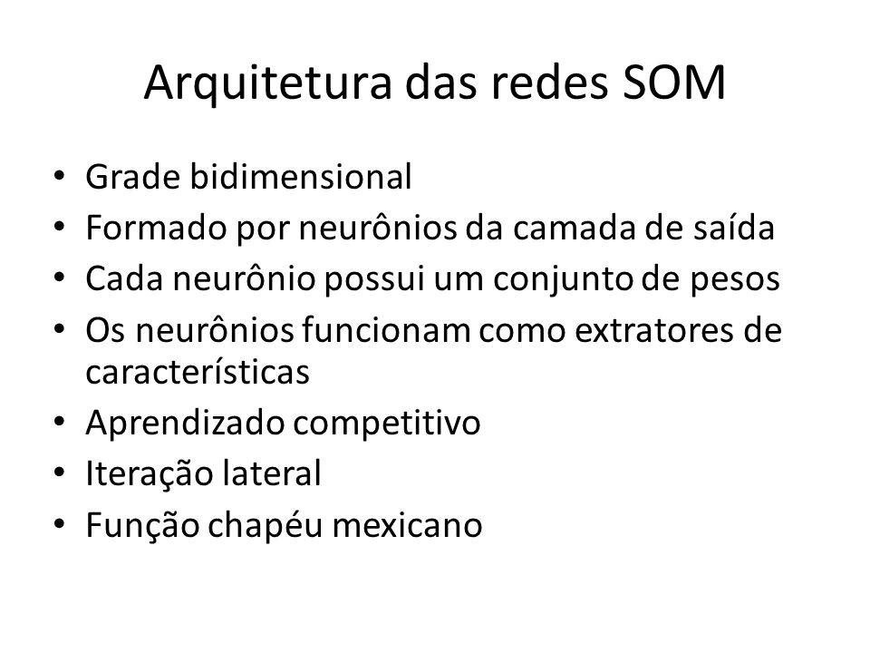 Arquitetura das redes SOM