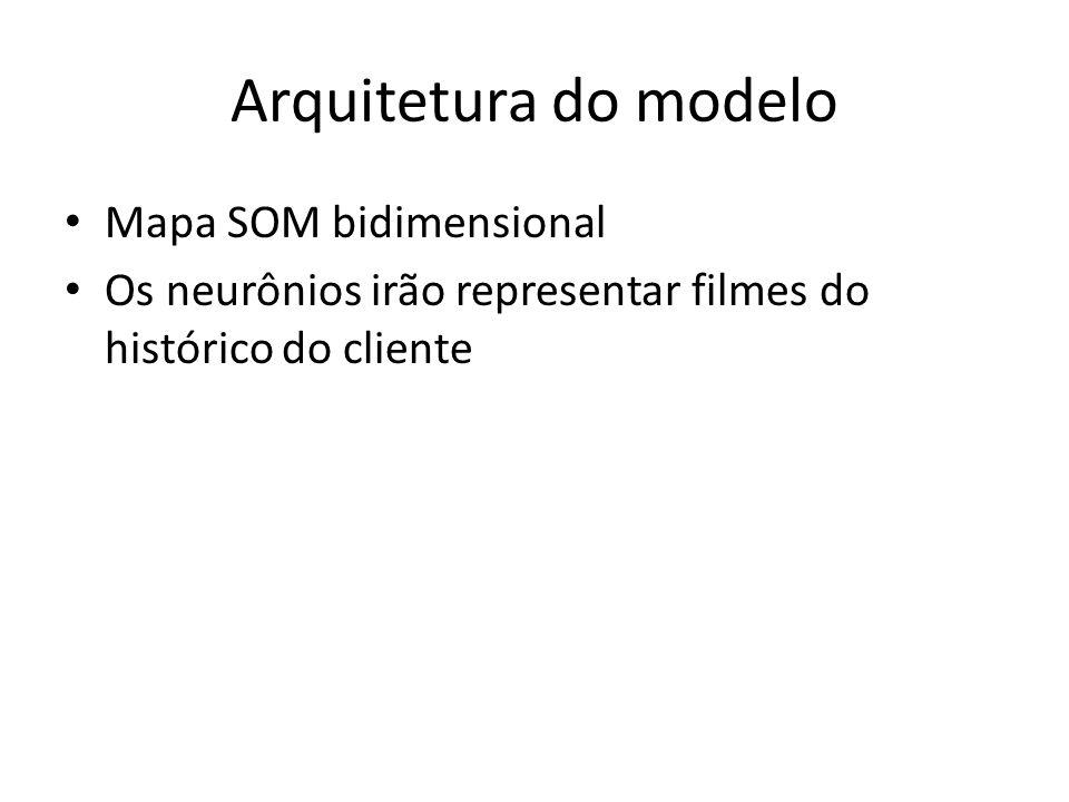 Arquitetura do modelo Mapa SOM bidimensional