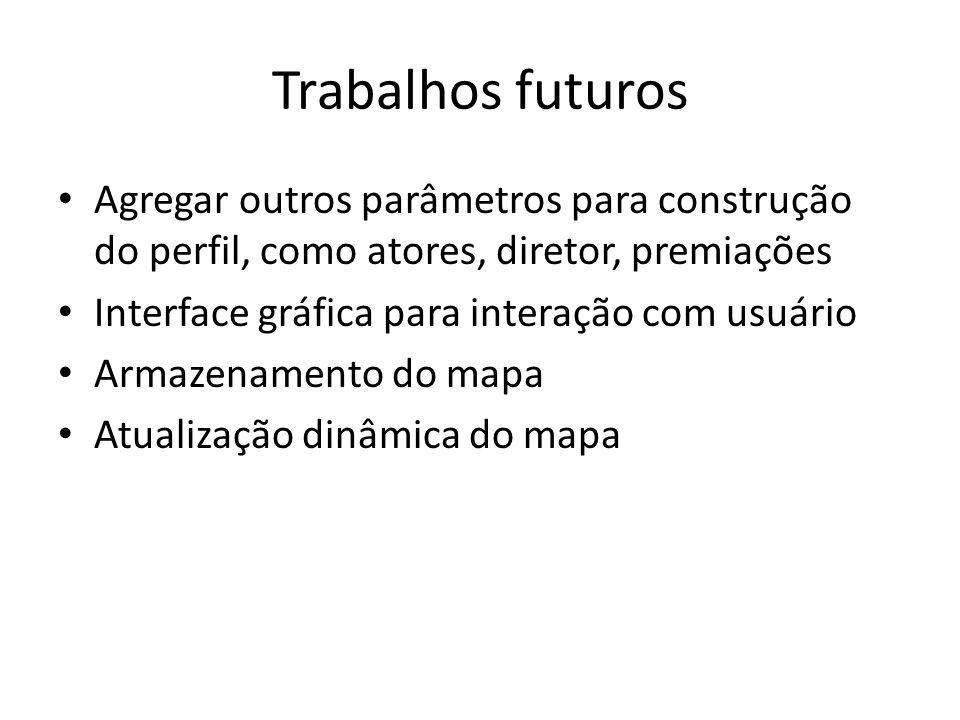 Trabalhos futuros Agregar outros parâmetros para construção do perfil, como atores, diretor, premiações.