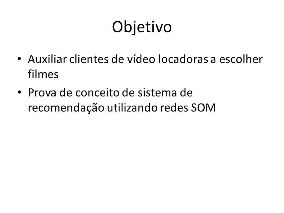 Objetivo Auxiliar clientes de vídeo locadoras a escolher filmes