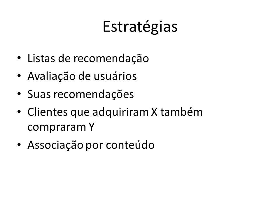 Estratégias Listas de recomendação Avaliação de usuários