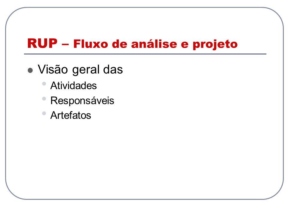 RUP – Fluxo de análise e projeto