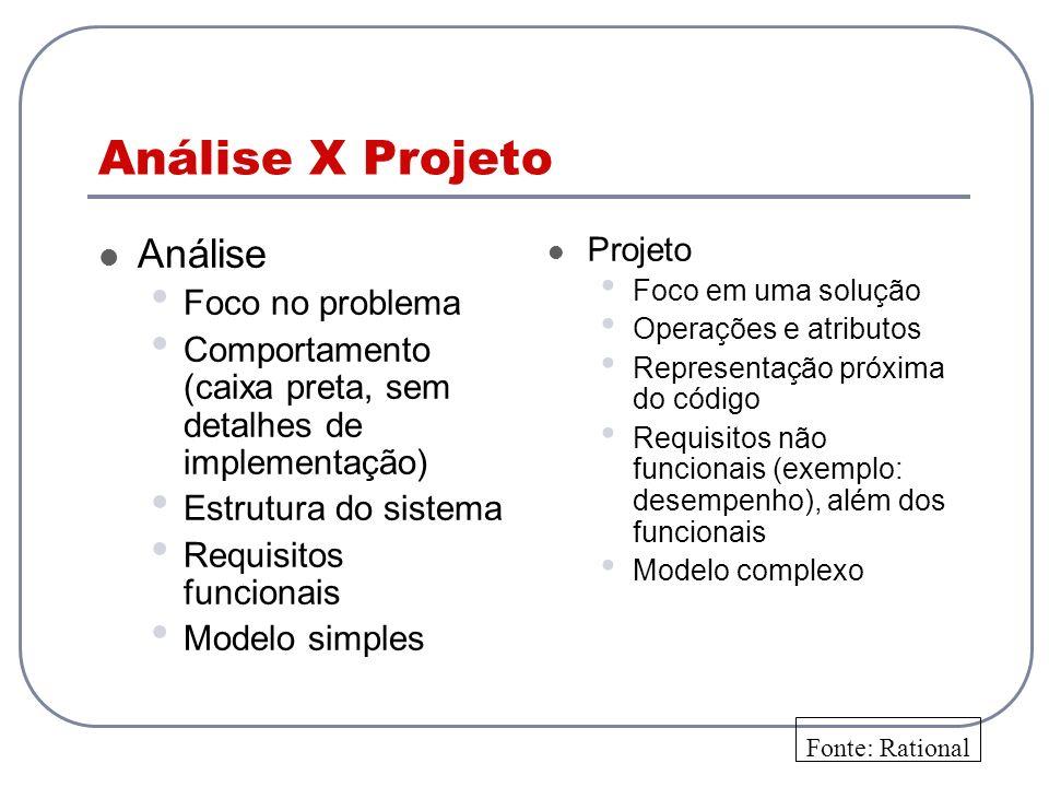 Análise X Projeto Análise Foco no problema