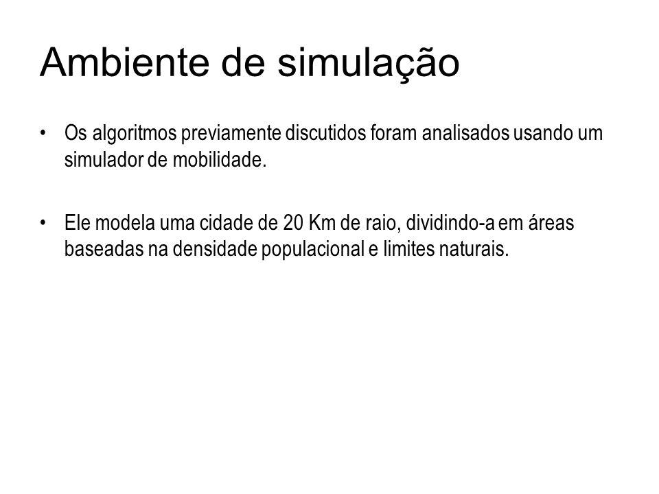 Ambiente de simulaçãoOs algoritmos previamente discutidos foram analisados usando um simulador de mobilidade.