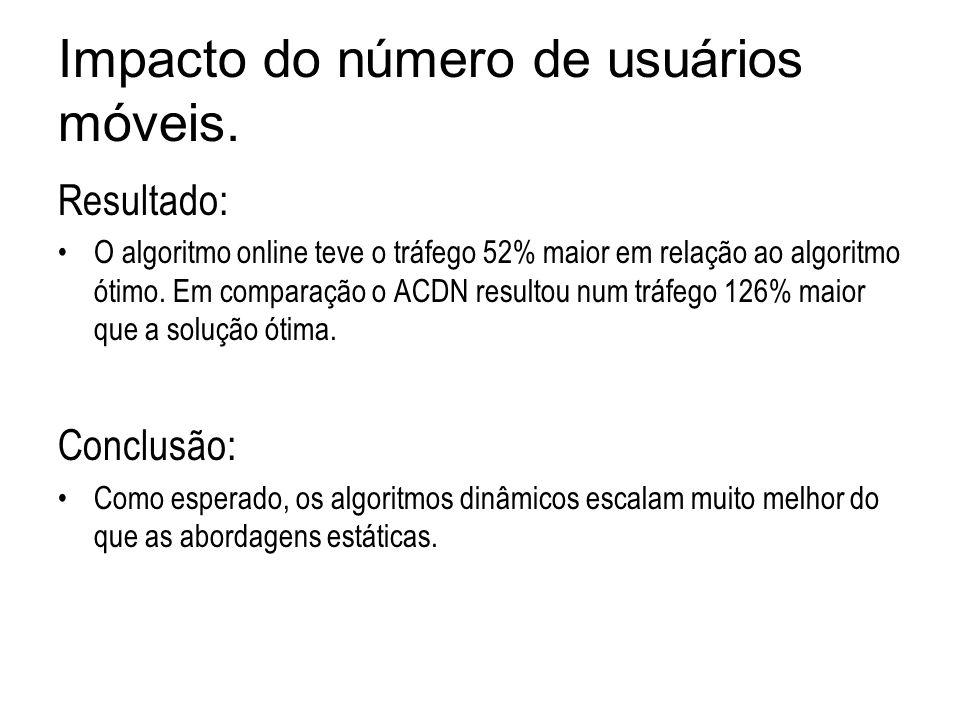 Impacto do número de usuários móveis.