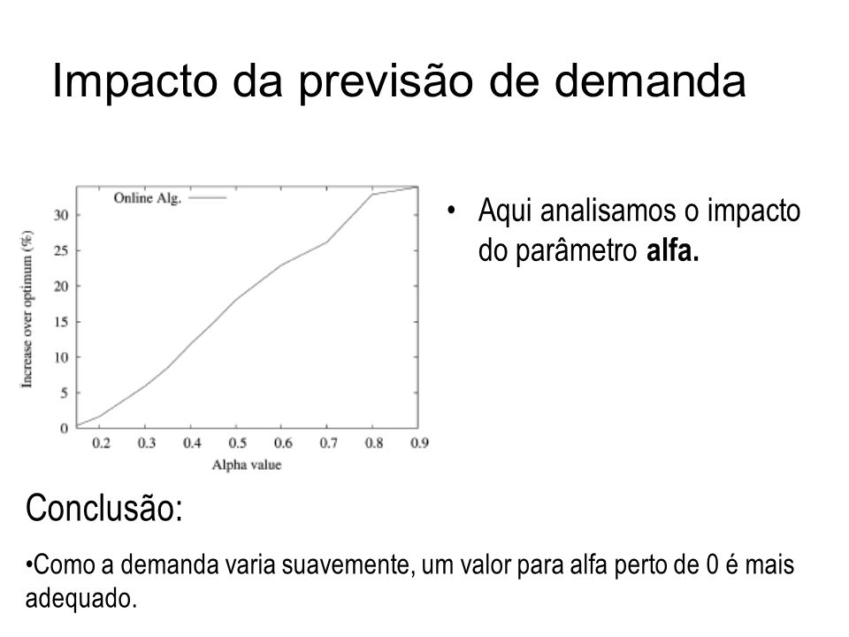 Impacto da previsão de demanda