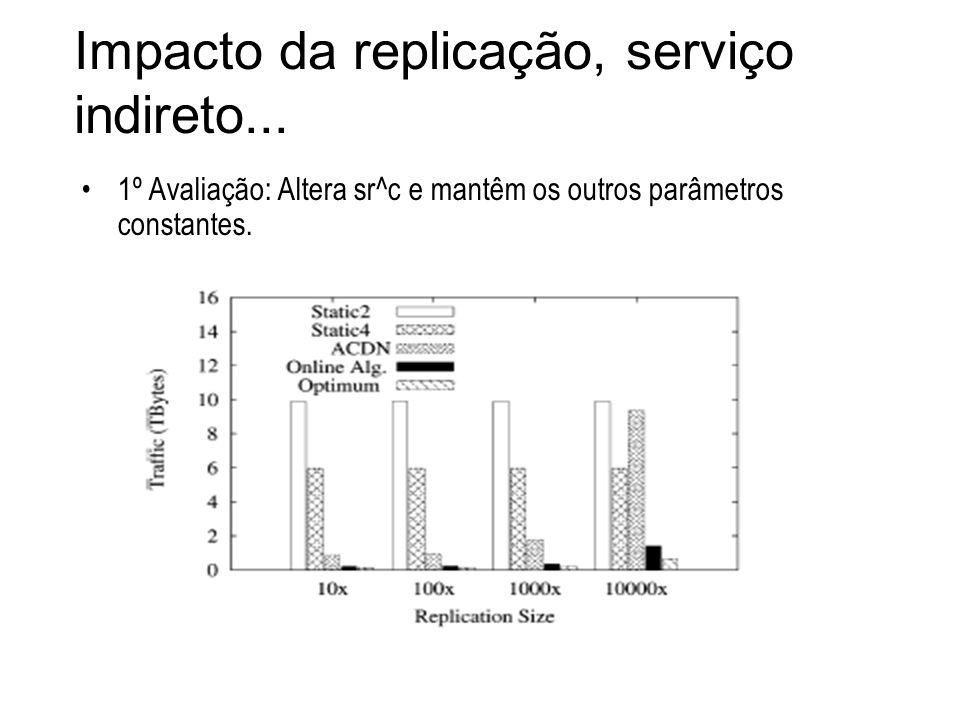 Impacto da replicação, serviço indireto...