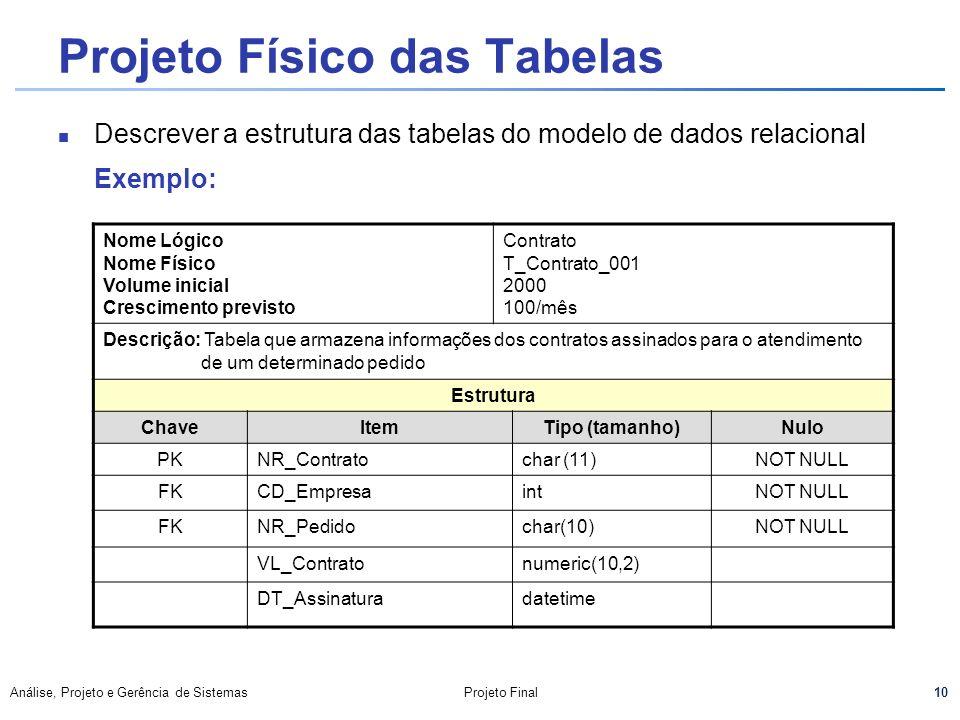 Projeto Físico das Tabelas