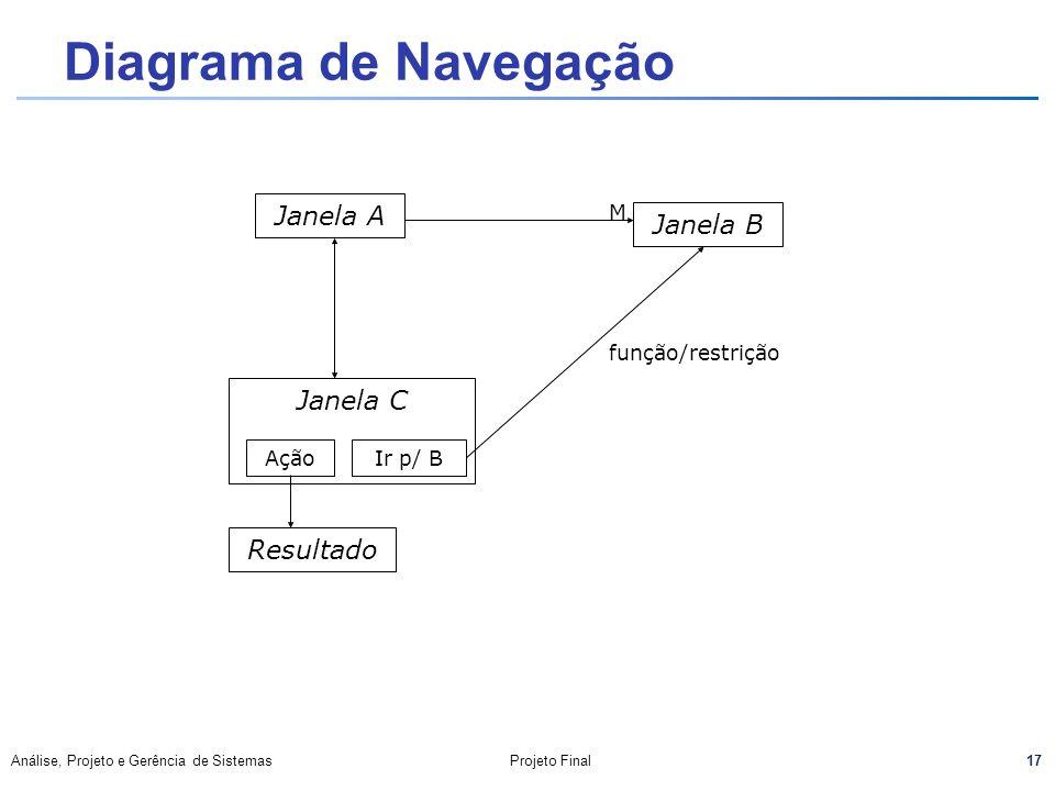 Diagrama de Navegação Janela A Janela B Janela C Resultado M Ir p/ B