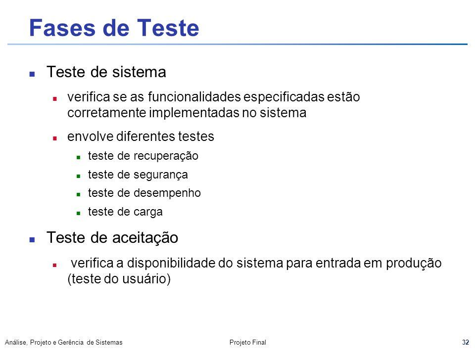 Fases de Teste Teste de sistema Teste de aceitação