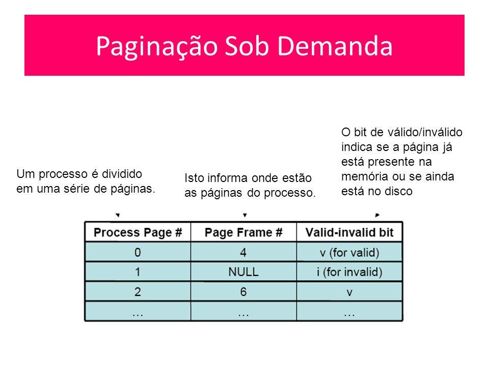 Paginação Sob Demanda O bit de válido/inválido indica se a página já está presente na memória ou se ainda está no disco.