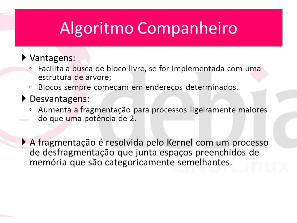 Algoritmo Companheiro