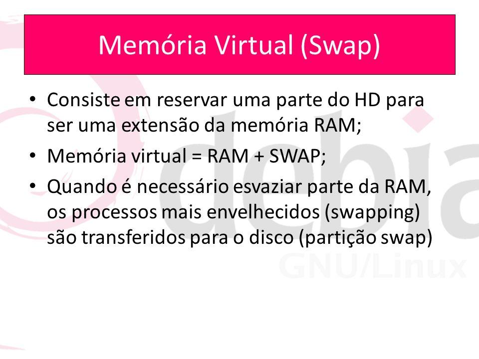 Memória Virtual (Swap)