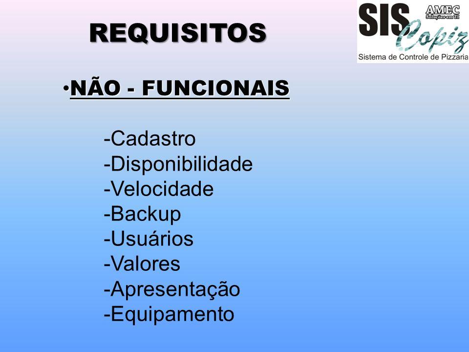 REQUISITOS NÃO - FUNCIONAIS -Cadastro -Disponibilidade -Velocidade