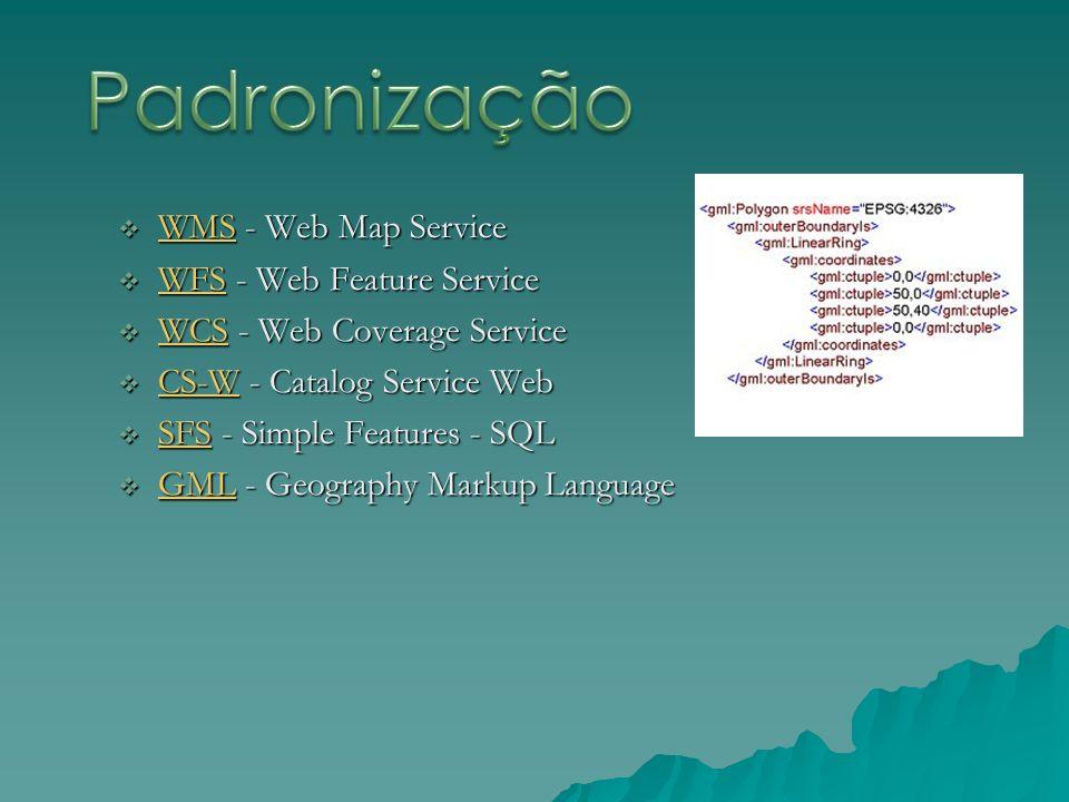 Padronização WMS - Web Map Service WFS - Web Feature Service