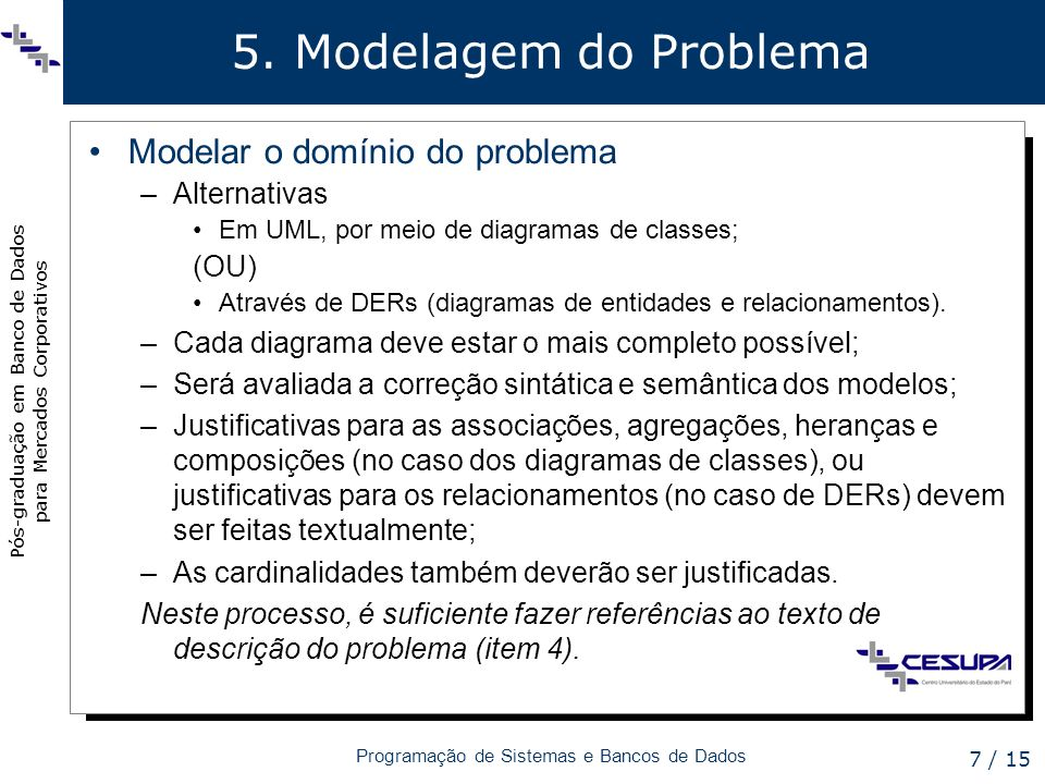 5. Modelagem do Problema Modelar o domínio do problema Alternativas