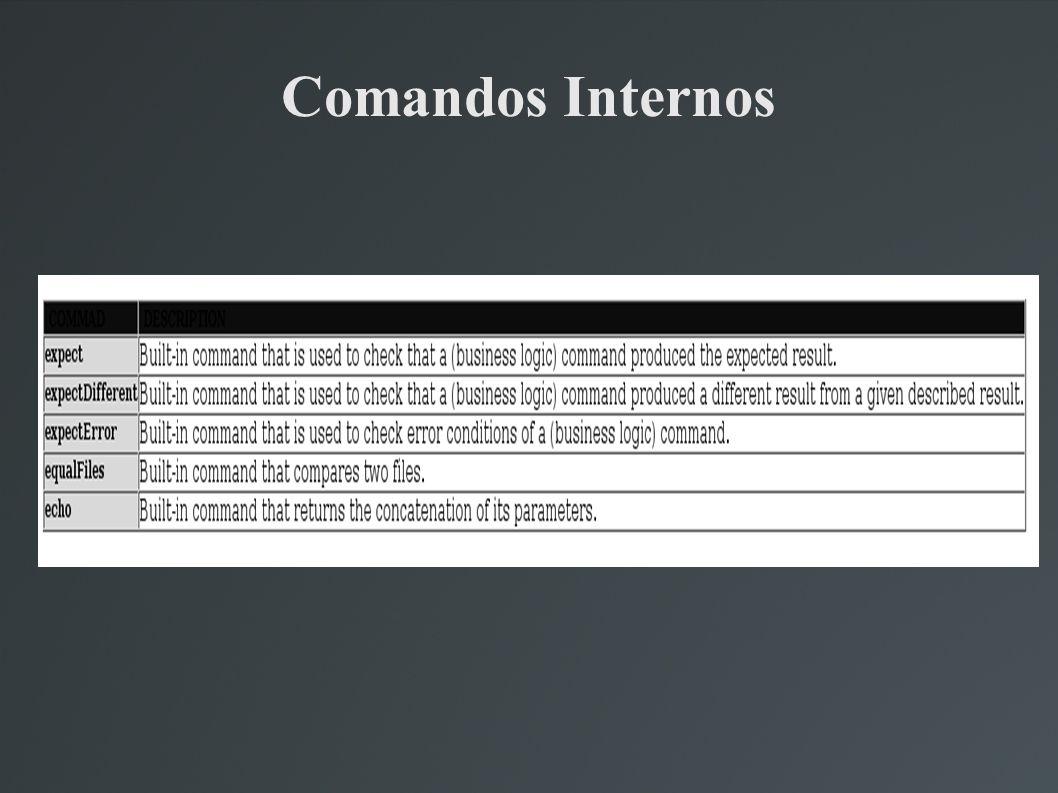 Comandos Internos