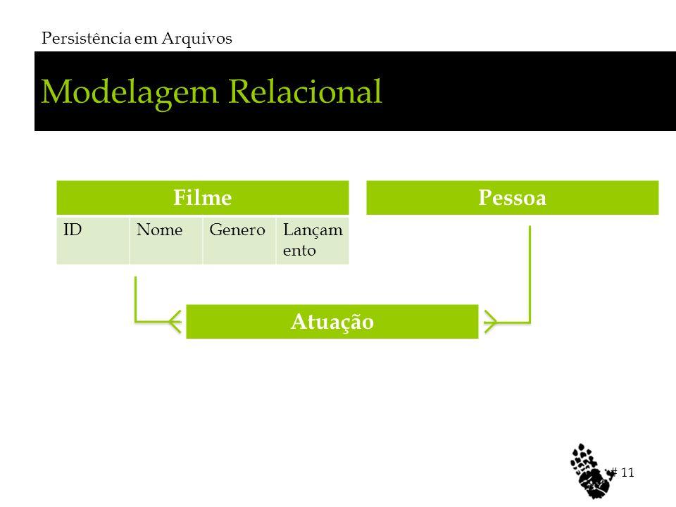 Modelagem Relacional Filme Pessoa Atuação Persistência em Arquivos ID