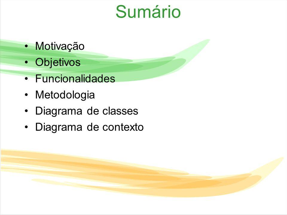 Sumário Motivação Objetivos Funcionalidades Metodologia