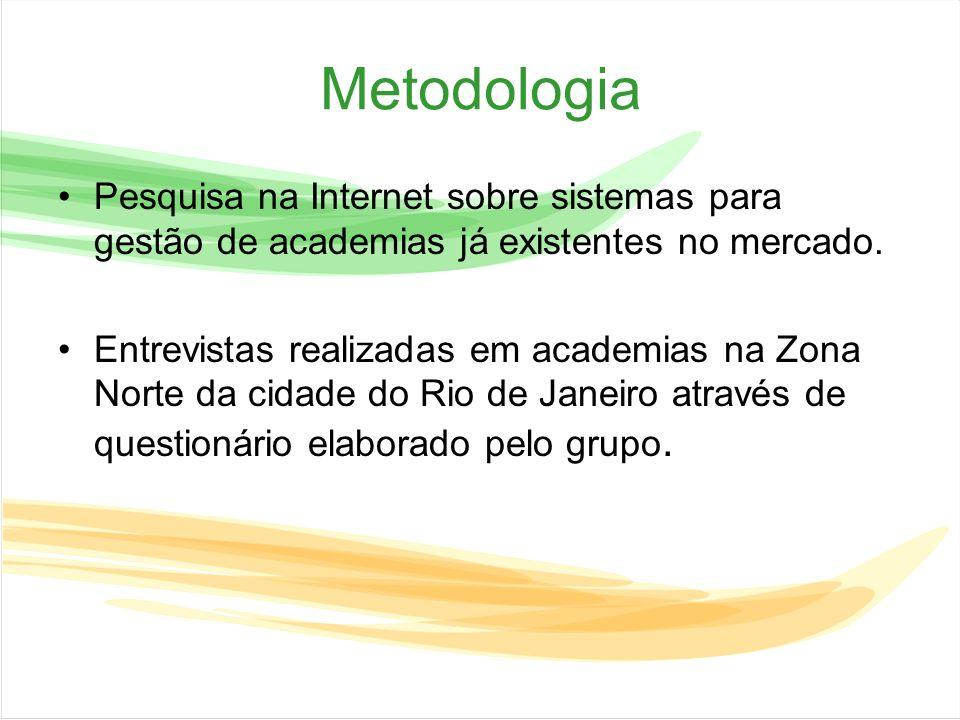 Metodologia Pesquisa na Internet sobre sistemas para gestão de academias já existentes no mercado.