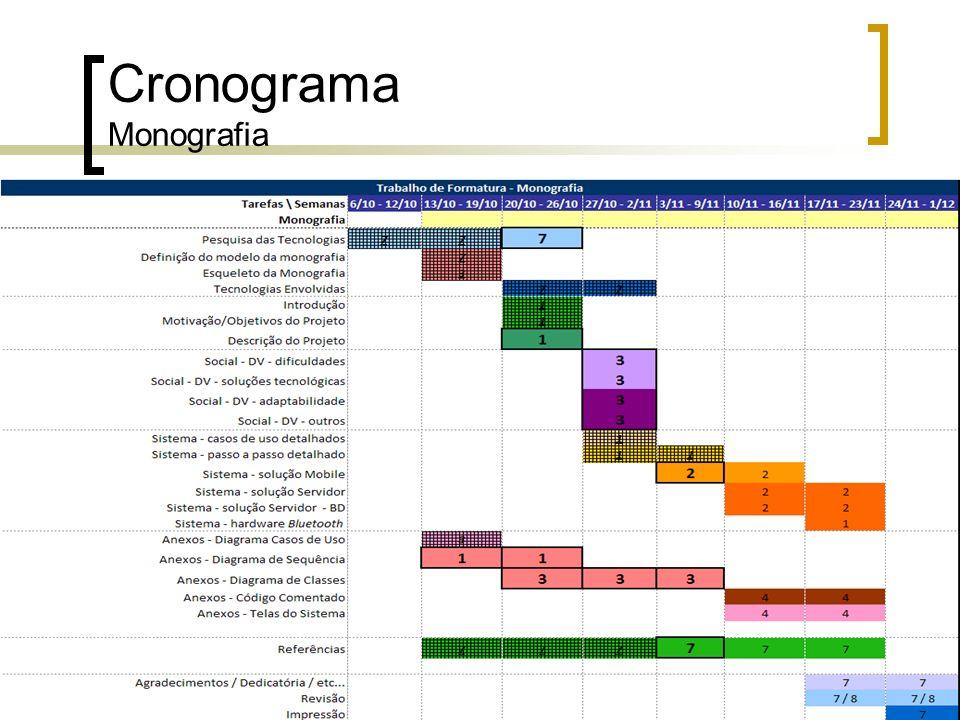Cronograma Monografia